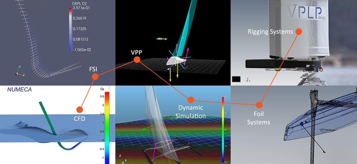 Les ingénieurs chez VPLP sont de plus nombreux et développent en internes des outils numériques